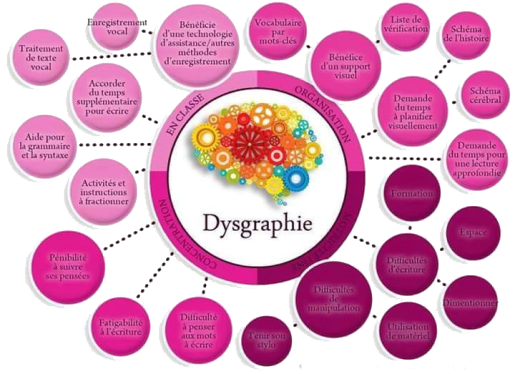 dysgraphie1